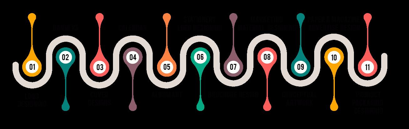 Graphic Design Service A1websolution